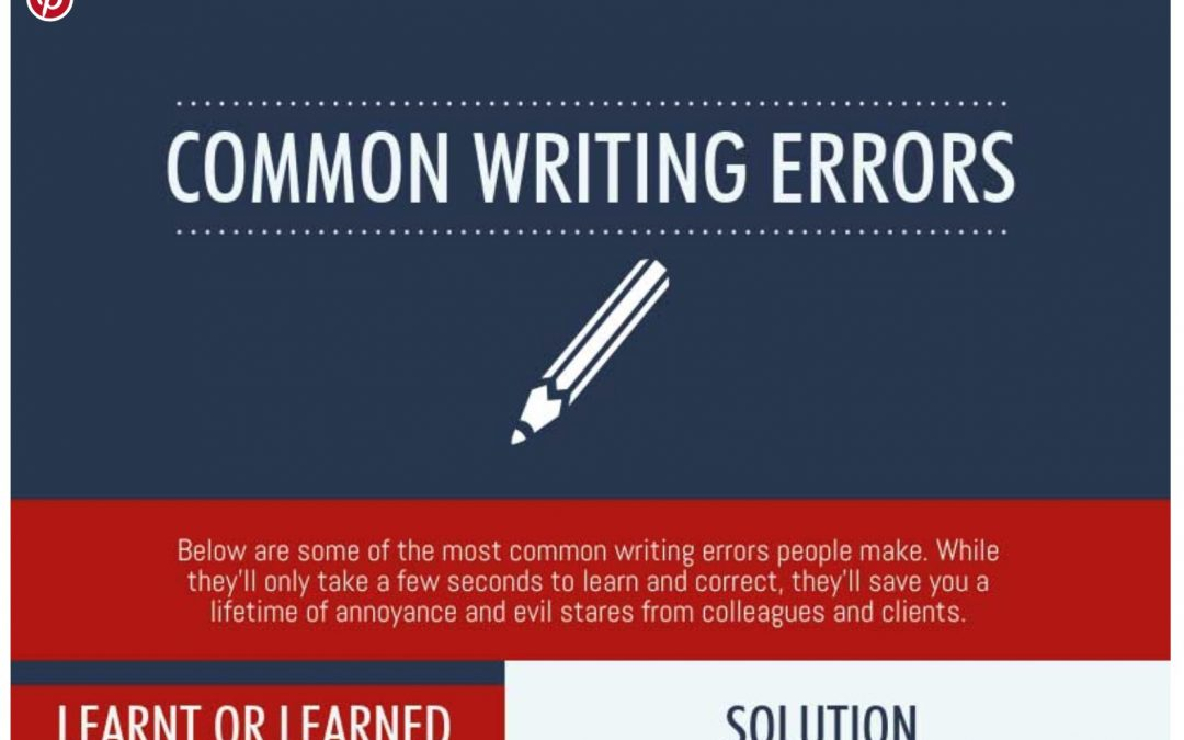 How Common Writing Errors Can Ruin Your Presentation [Infographic]
